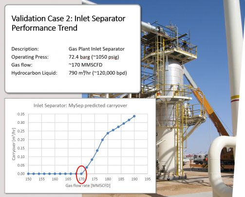 MySep | Gas Plant Inlet Separator Performance Trend